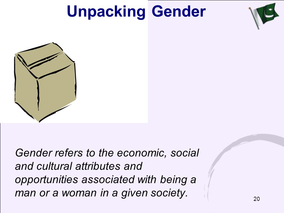 Unpacking Gender (Just let the title of the slide appear)