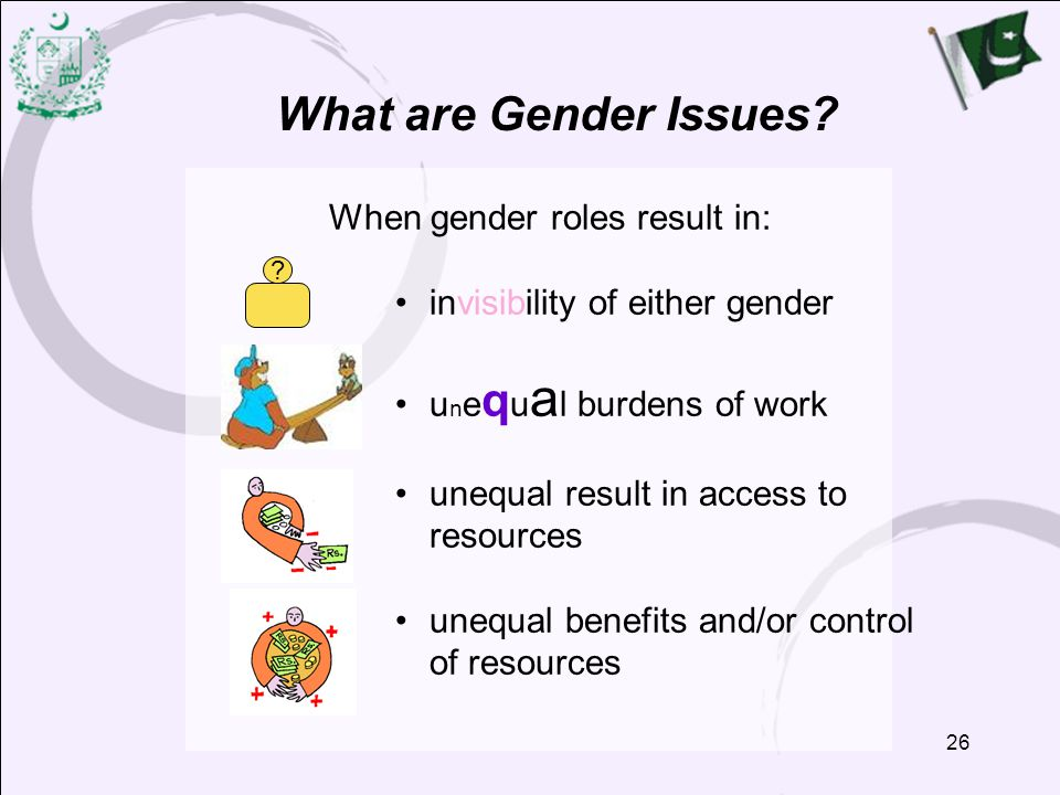 What are Gender Issues When gender roles result in:
