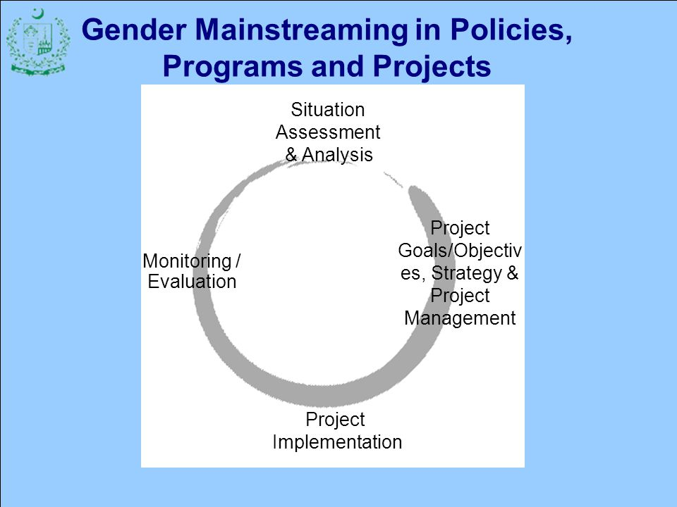 Gender Mainstreaming in Policies, Programs and Projects