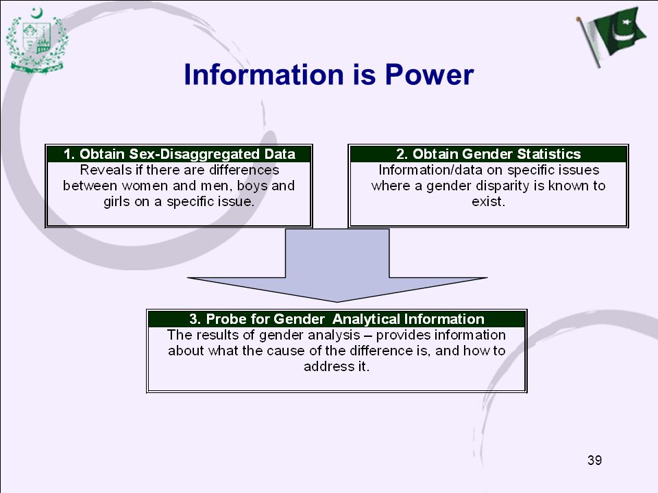 Information is Power So, although sex-disaggregated data is critical, it is not sufficient, you need to know the story behind the numbers.