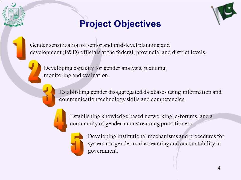 Project Objectives 1. Gender sensitization of senior and mid-level planning and.