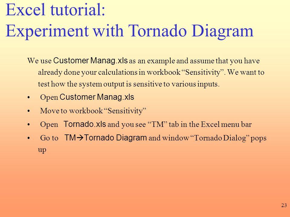 Experiment with Tornado Diagram