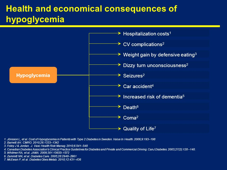 Health and economical consequences of hypoglycemia