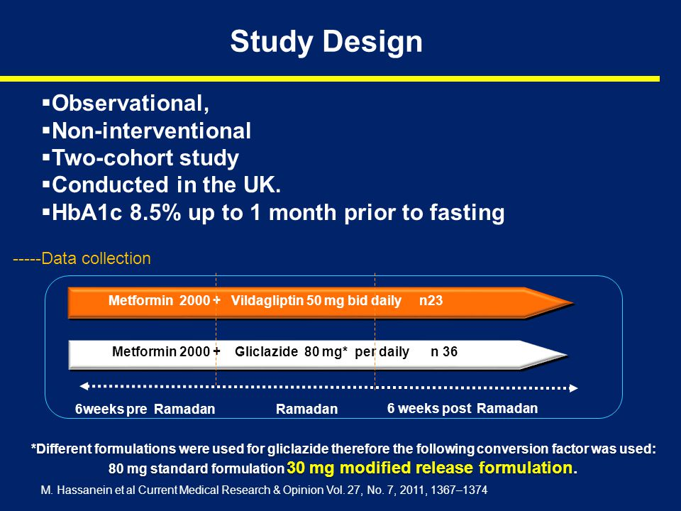 Study Design Observational, Non-interventional Two-cohort study