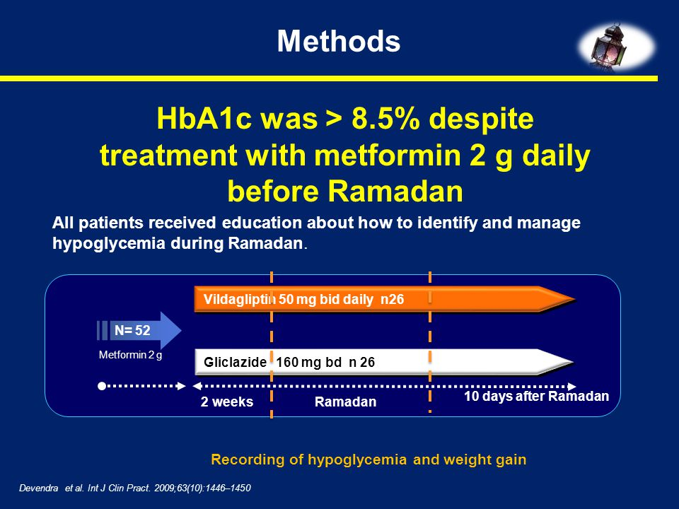 Methods HbA1c was > 8.5% despite treatment with metformin 2 g daily before Ramadan.