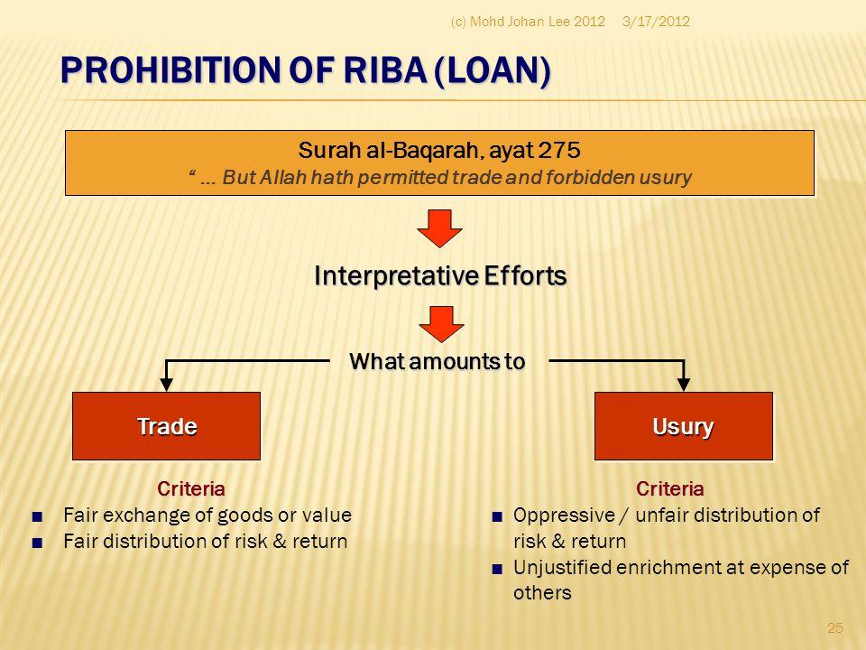 PROHIBITION OF RIBA (Loan)