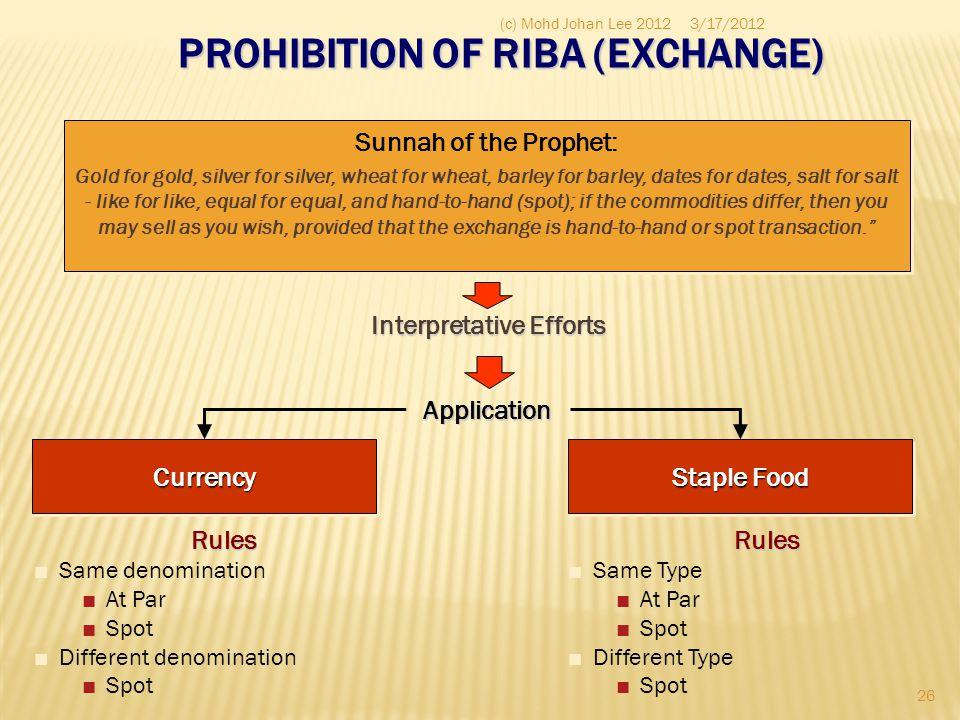 PROHIBITION OF RIBA (Exchange)