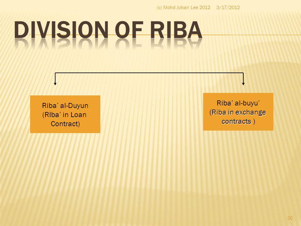 DIVISION OF RIBA Riba' al-buyu' Riba' al-Duyun (Riba in exchange