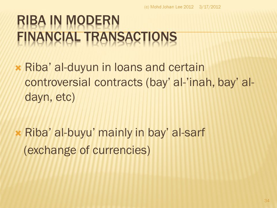 RIBA IN MODERN FINANCIAL TRANSACTIONS