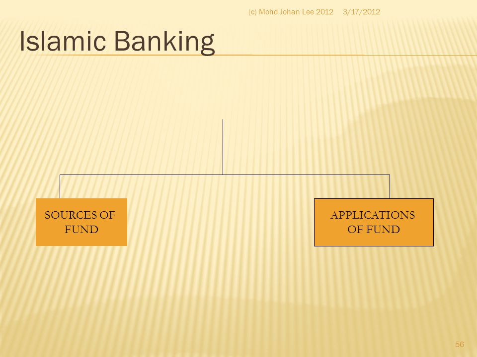 Islamic Banking SOURCES OF FUND APPLICATIONS OF FUND