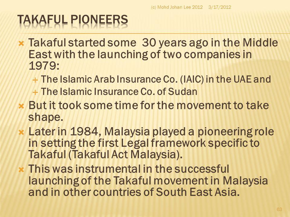 (c) Mohd Johan Lee 2012 3/17/2012. Takaful Pioneers.