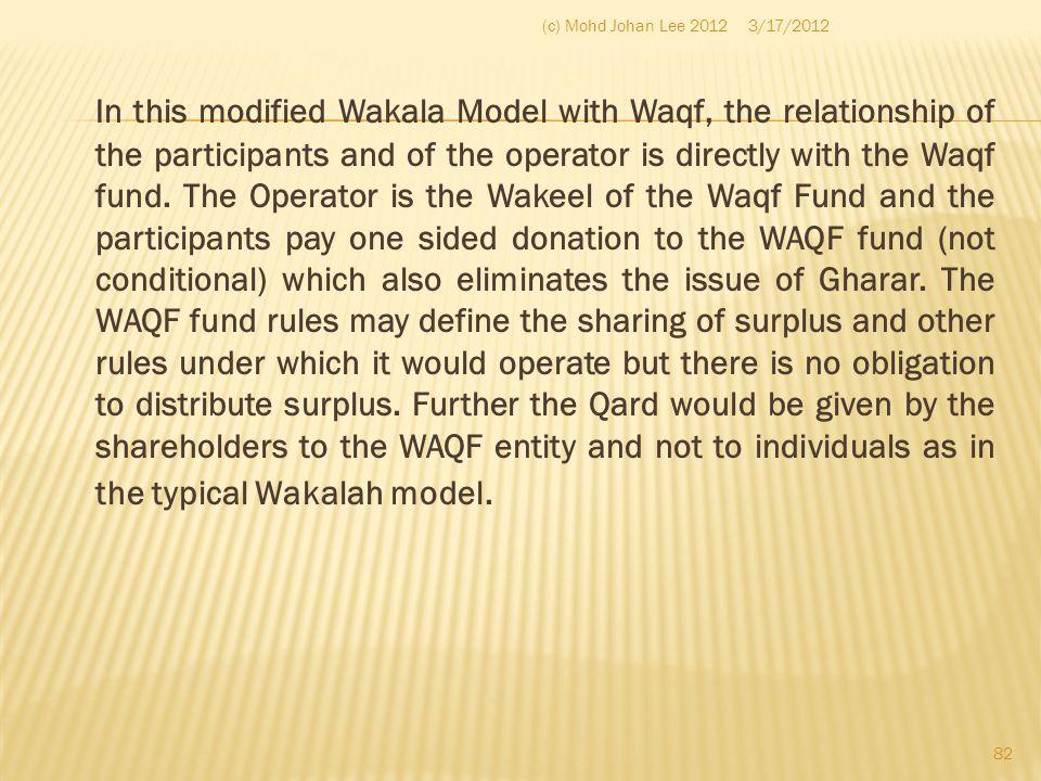 (c) Mohd Johan Lee 2012 3/17/2012.