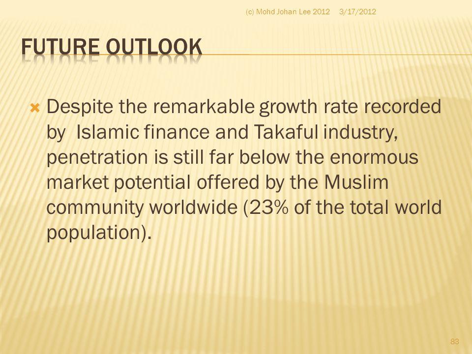 (c) Mohd Johan Lee 2012 3/17/2012. Future Outlook.