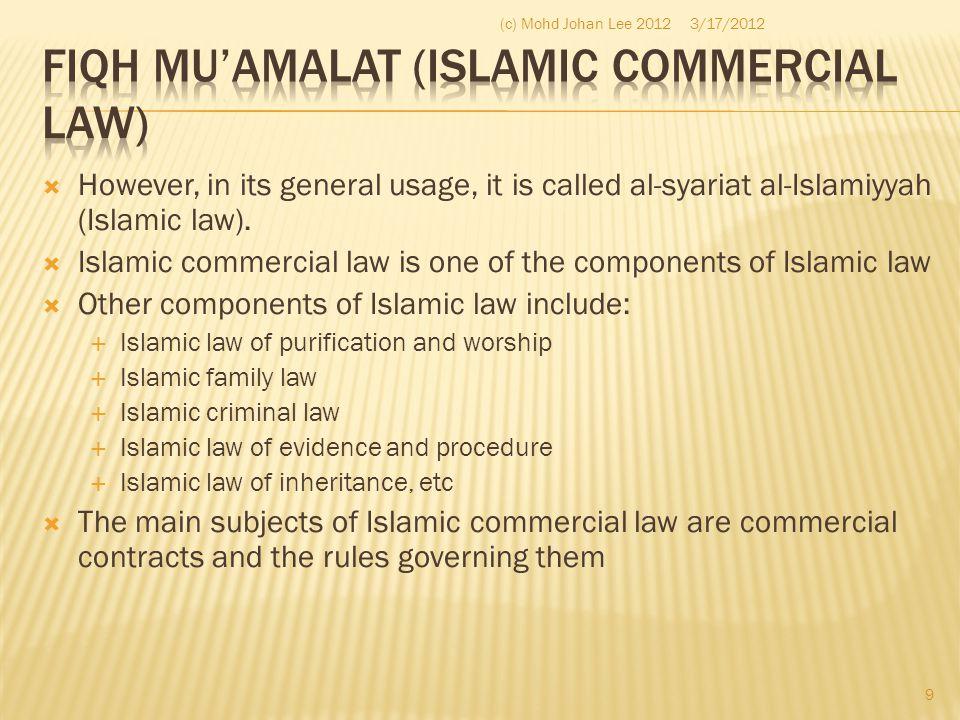 Fiqh Mu'amalat (Islamic Commercial Law)