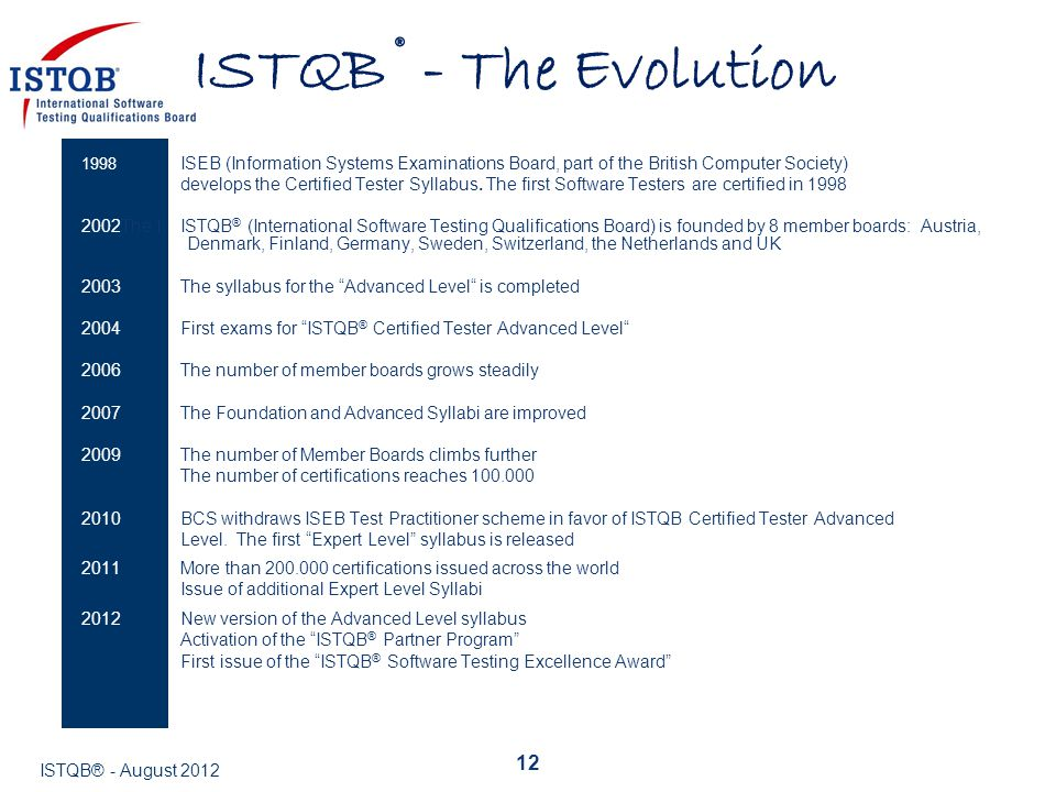 ISTQB ® - The Evolution