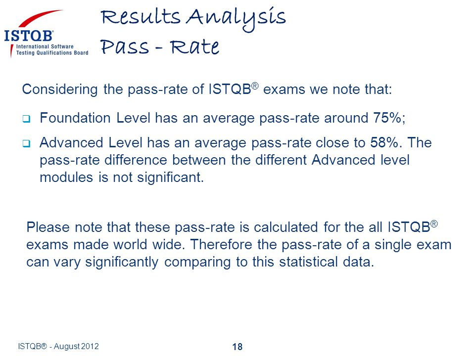 Results Analysis Pass - Rate
