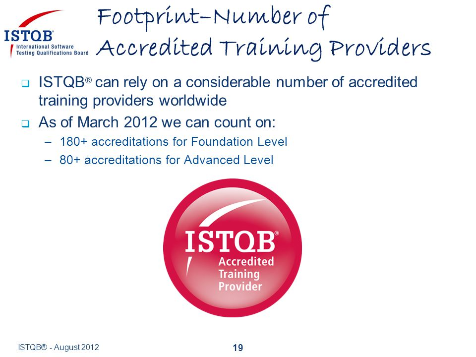 Footprint–Number of Accredited Training Providers