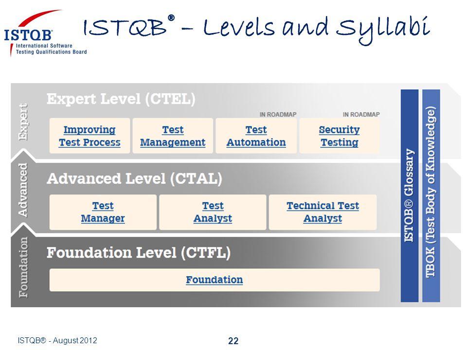 ISTQB® – Levels and Syllabi