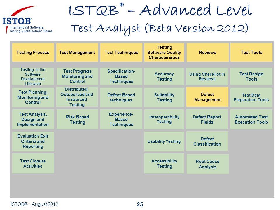 ISTQB® – Advanced Level Test Analyst (Beta Version 2012)