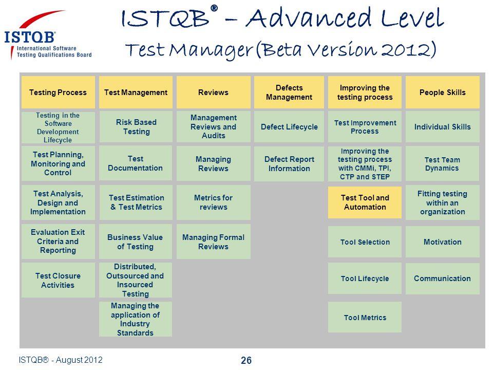 ISTQB® – Advanced Level Test Manager(Beta Version 2012)