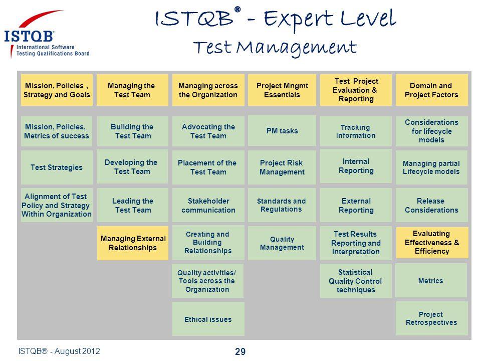 ISTQB® - Expert Level Test Management