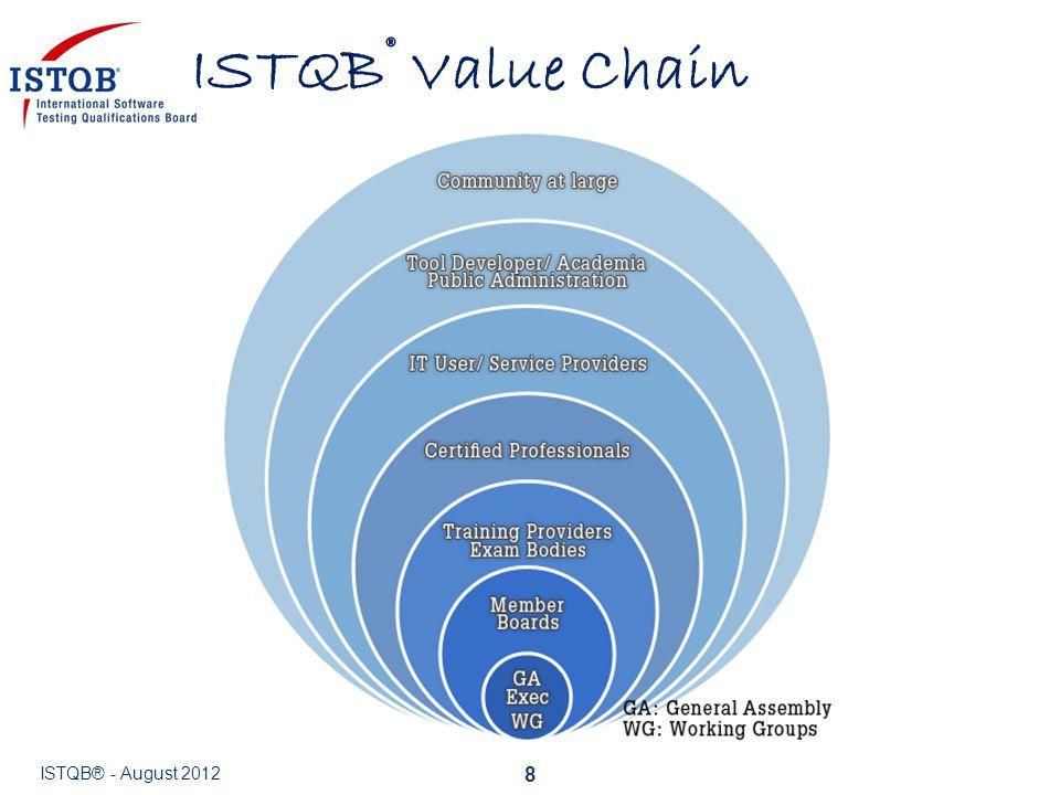 ISTQB® Value Chain ISTQB® - August 2012