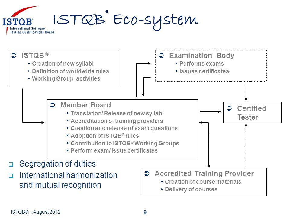 ISTQB® Eco-system Segregation of duties