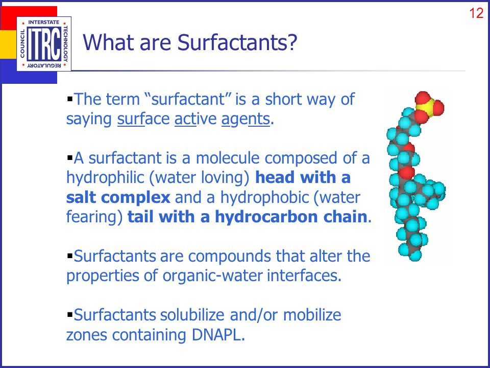 How Surfactants Work: Solubilization