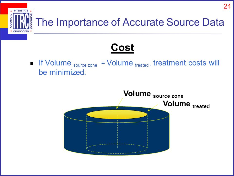 The Importance of Accurate Source Data