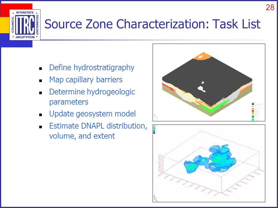 Data Types needed for Chemical Flushing