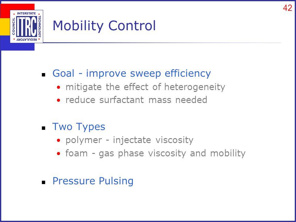 Surfactant/Foam Process