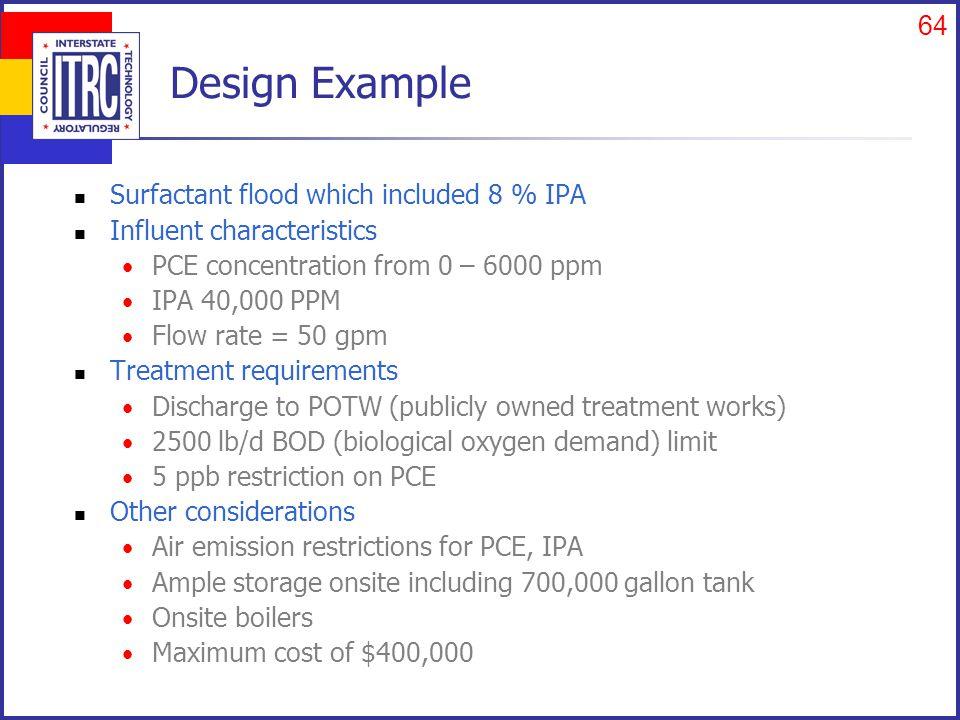 Design Solution 500 gal tank antifoam 2 gpm @ 8800 mg/l 42 GPM from TZ