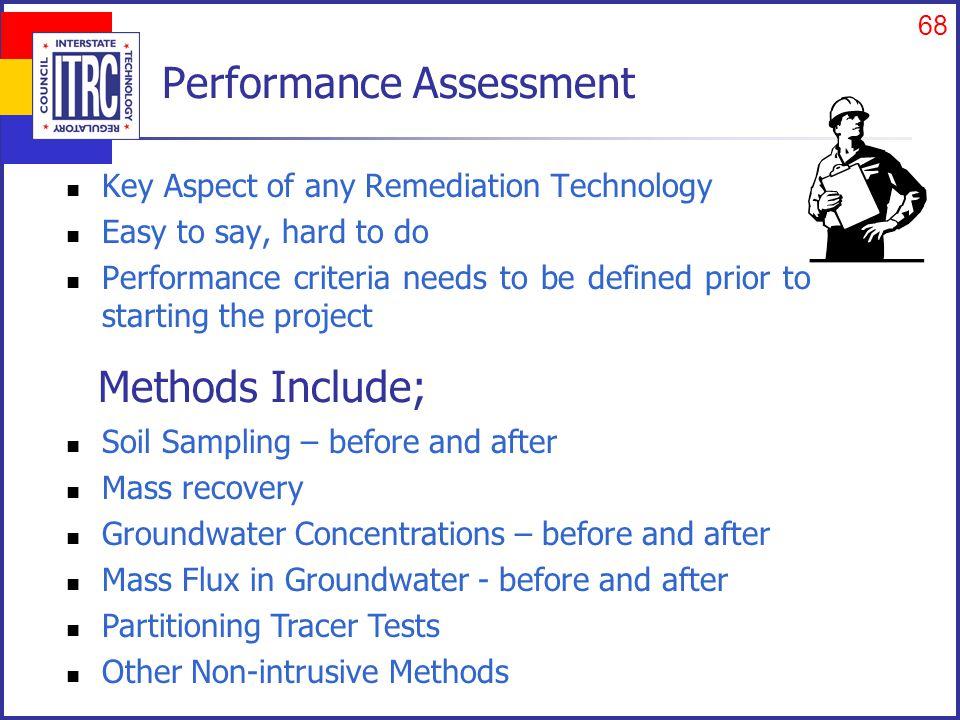 Remedial Performance Assessment: Pre-Remediation Baseline