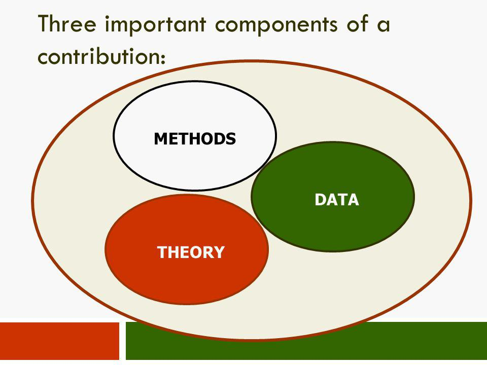 Three important components of a contribution: