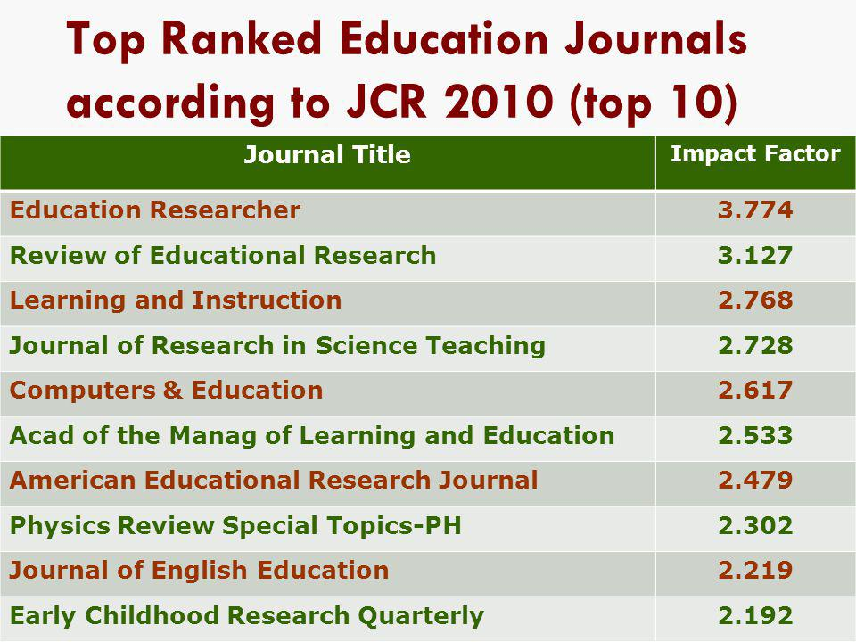 Top Ranked Education Journals according to JCR 2010 (top 10)