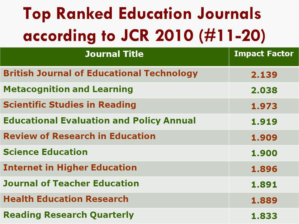 Top Ranked Education Journals according to JCR 2010 (#11-20)
