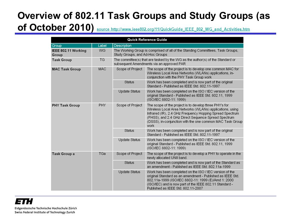 Overview of 802.11 Task Groups and Study Groups (as of October 2010) source http://www.ieee802.org/11/QuickGuide_IEEE_802_WG_and_Activities.htm