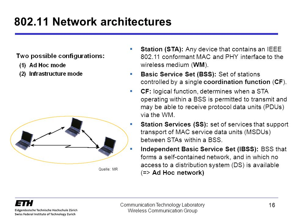 802.11 Network architectures