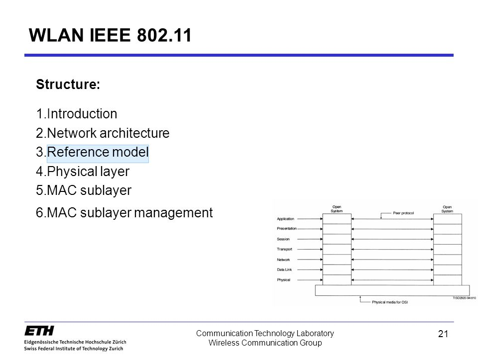 WLAN IEEE 802.11 Structure: Introduction Network architecture