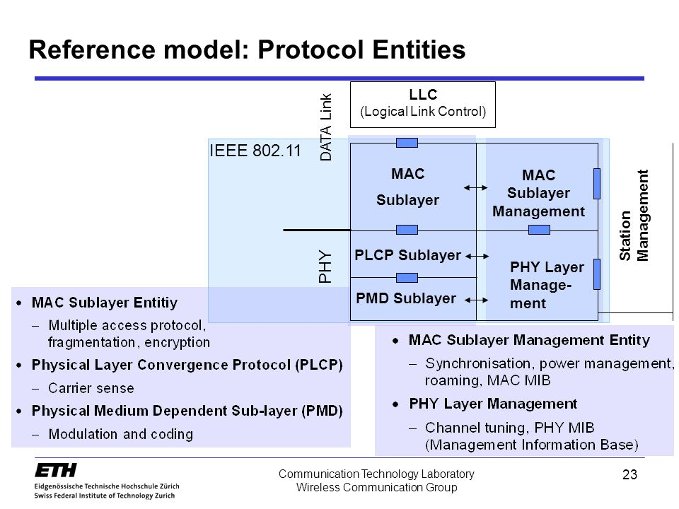 Reference model: Protocol Entities