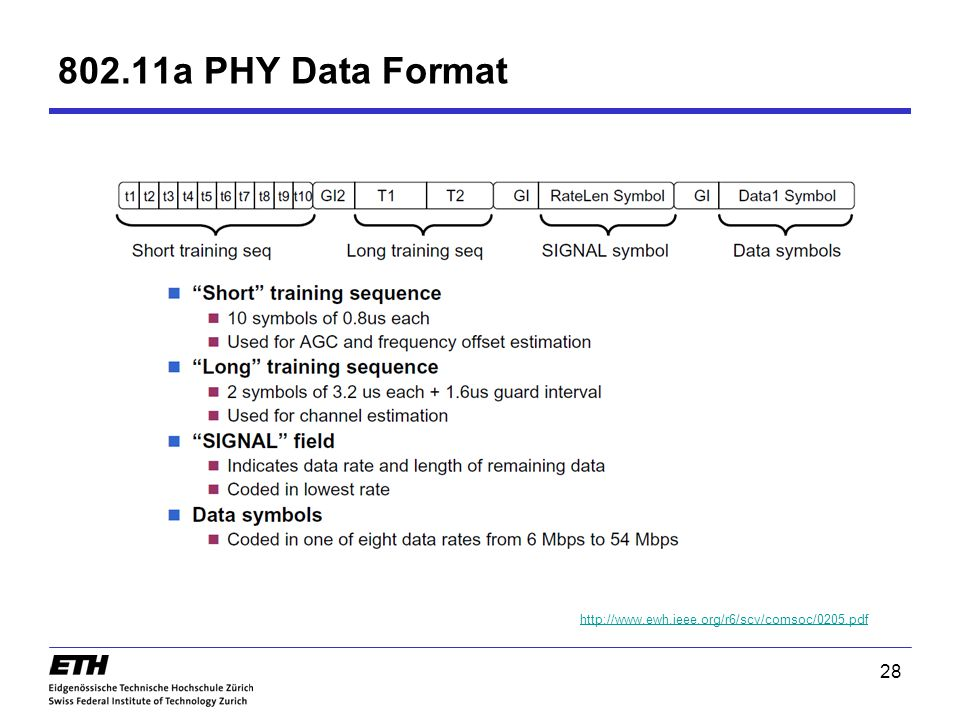 802.11a PHY Data Format http://www.ewh.ieee.org/r6/scv/comsoc/0205.pdf 28