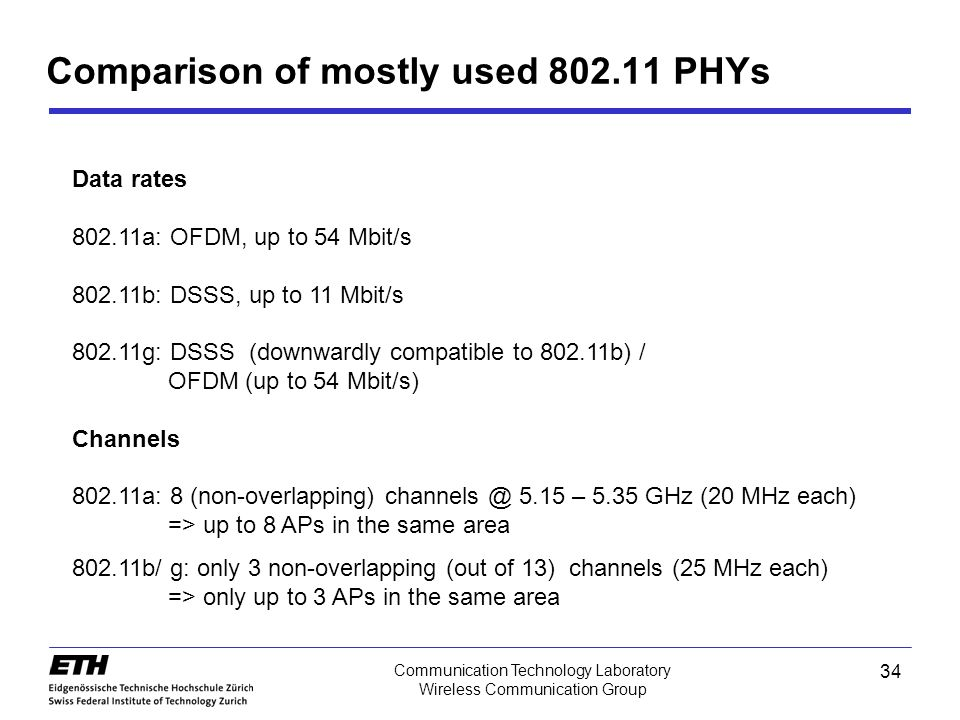 Comparison of mostly used 802.11 PHYs