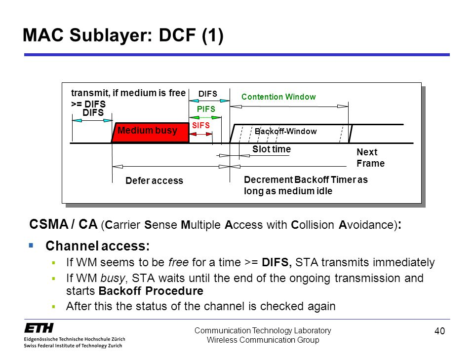 MAC Sublayer: DCF (1) DIFS. Contention Window. Slot time. Defer access. Backoff-Window. Next. Frame.
