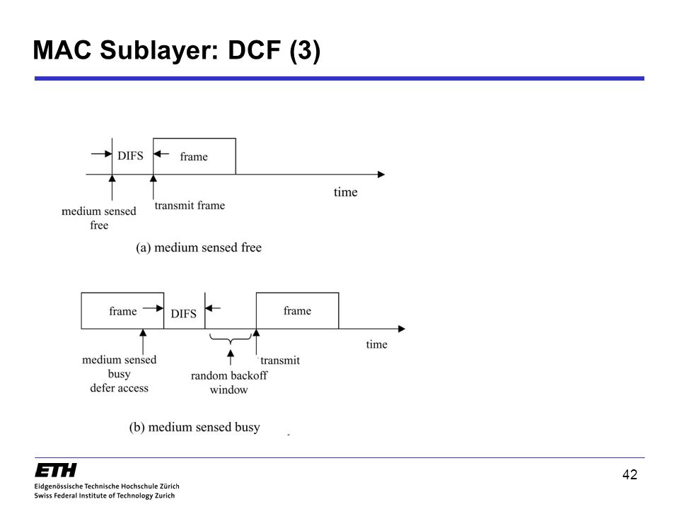 MAC Sublayer: DCF (3)
