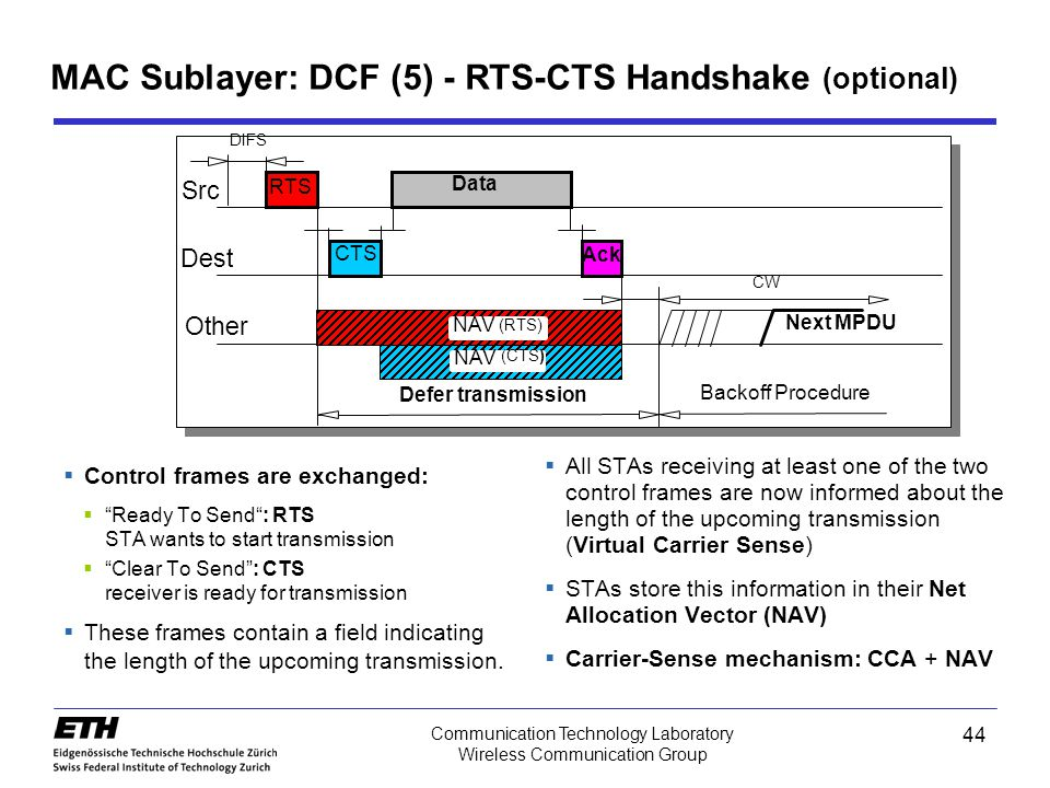 MAC Sublayer: DCF (5) - RTS-CTS Handshake (optional)