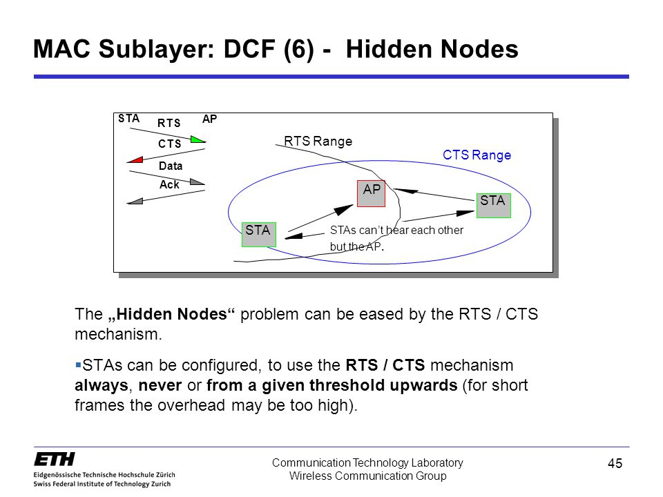 MAC Sublayer: DCF (6) - Hidden Nodes