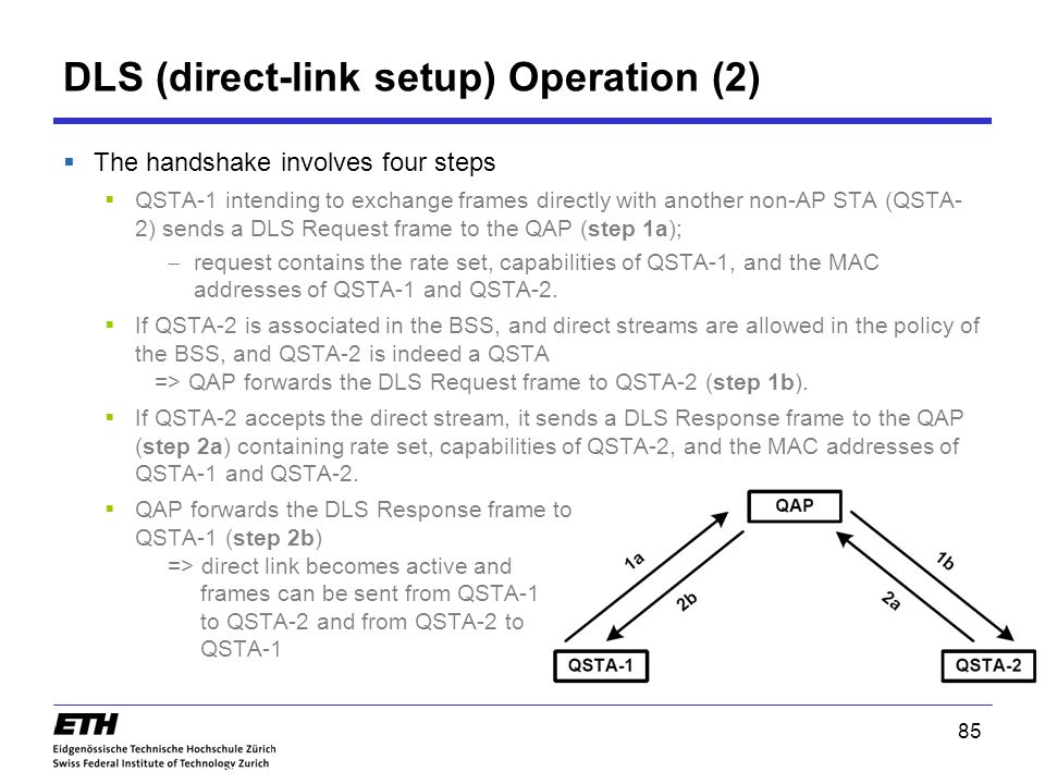 DLS (direct-link setup) Operation (2)