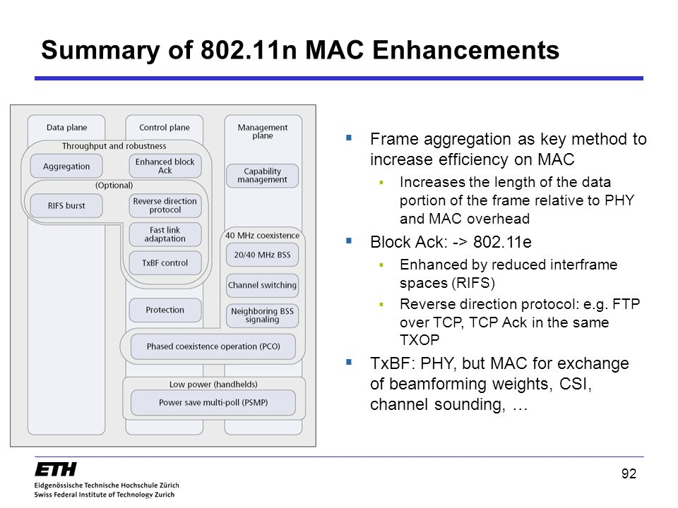 Summary of 802.11n MAC Enhancements