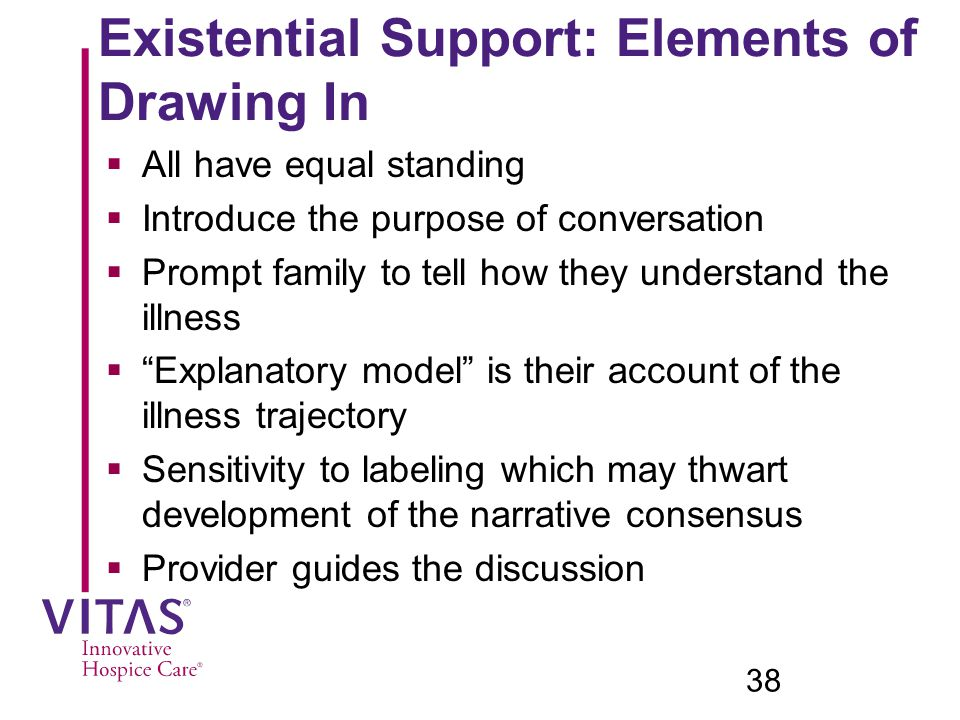 Existential Support: Elements of Drawing In