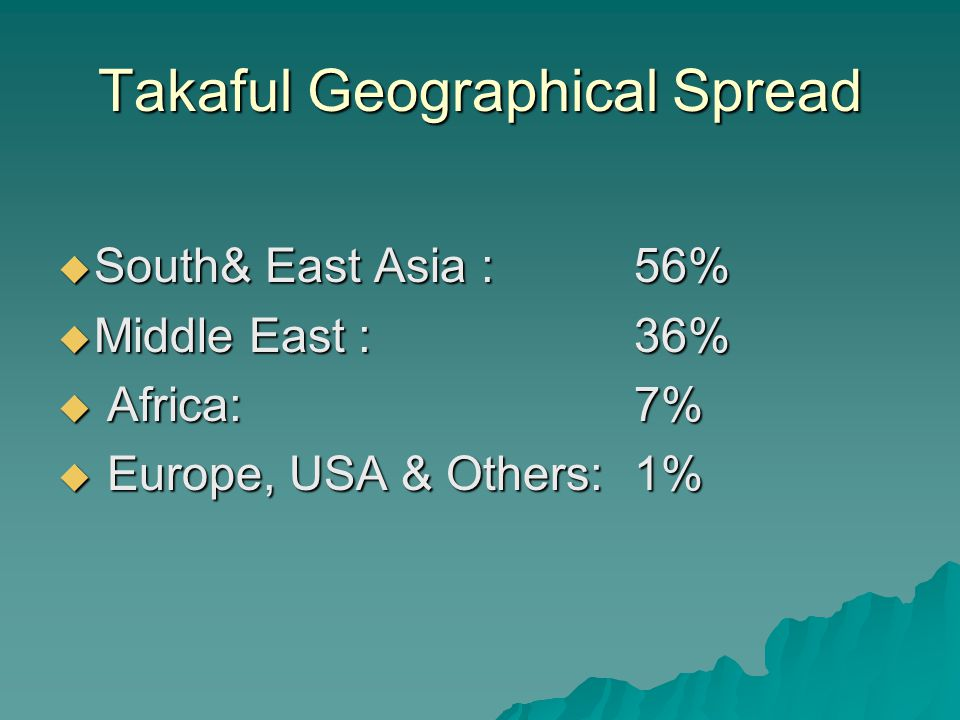 Takaful Geographical Spread